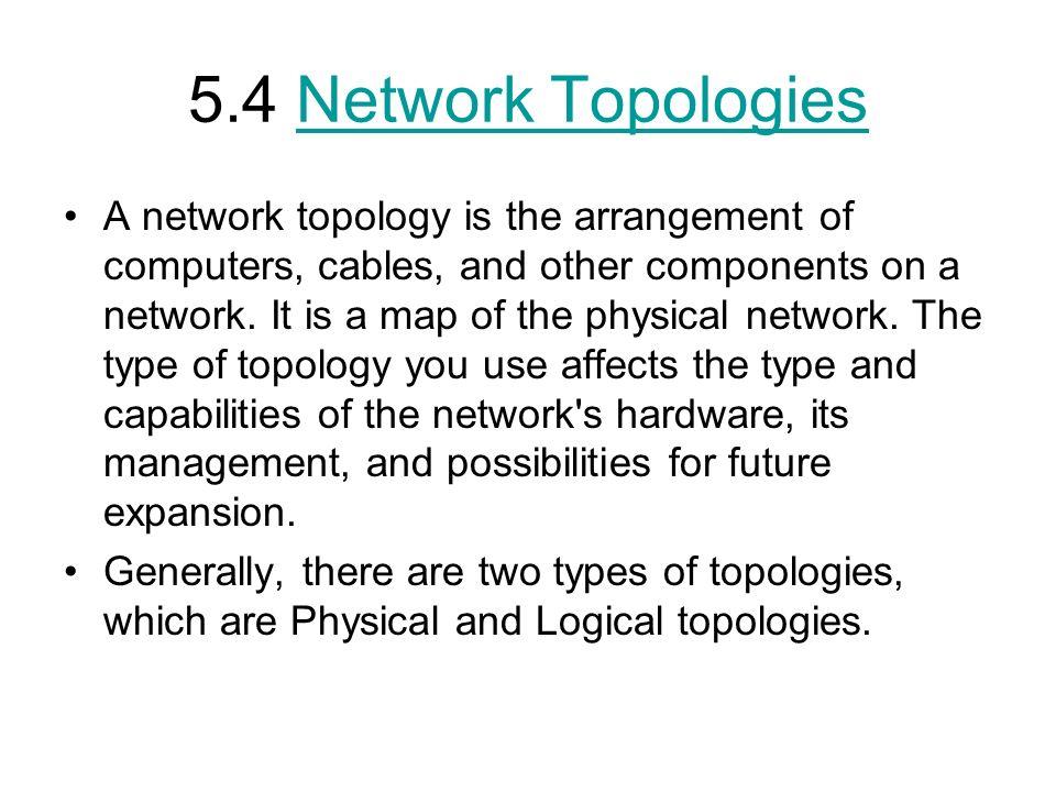 5.4 Network Topologies