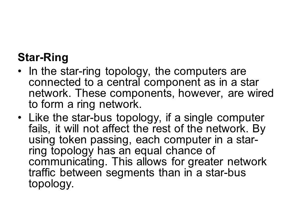 Star-Ring