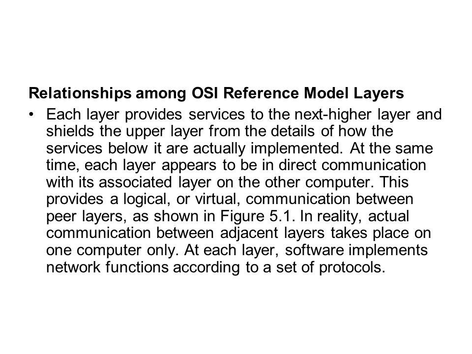 Relationships among OSI Reference Model Layers