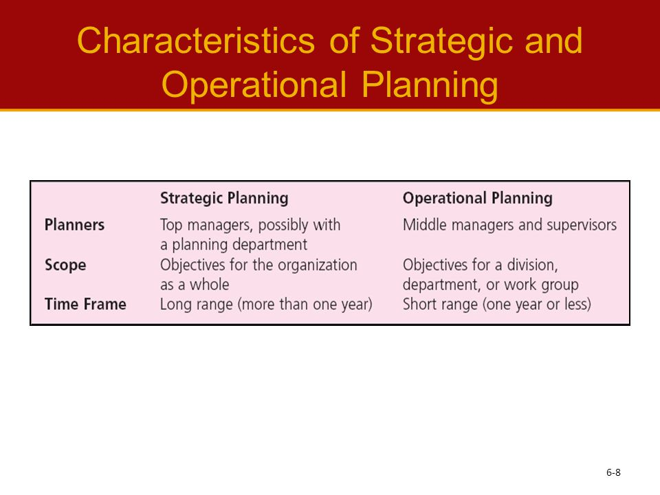 strategic planning and operational planning pdf