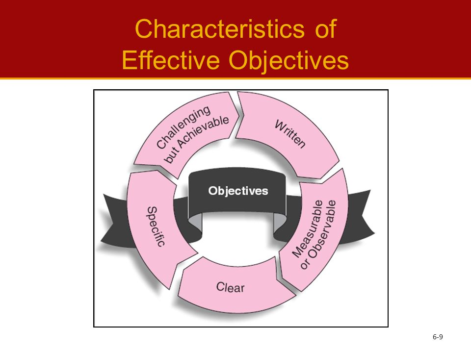what are the characteristics of effective goals Have you ever asked what the characteristics of effective teams are well, this is a common – and legitimate – question by any manager of any type at any level, and for any type of team, being a regular formal work team, self-managed team, project team, and so on.