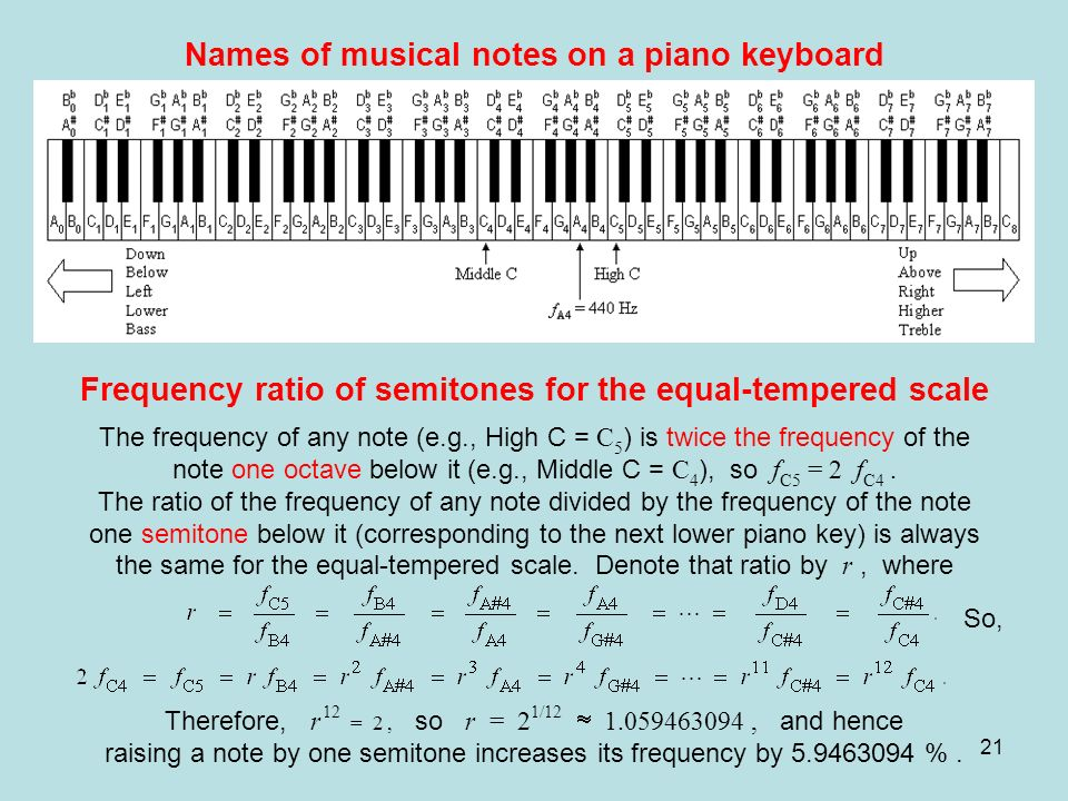 Frequency Of Musical Notes : Acoustic signal processing ppt download