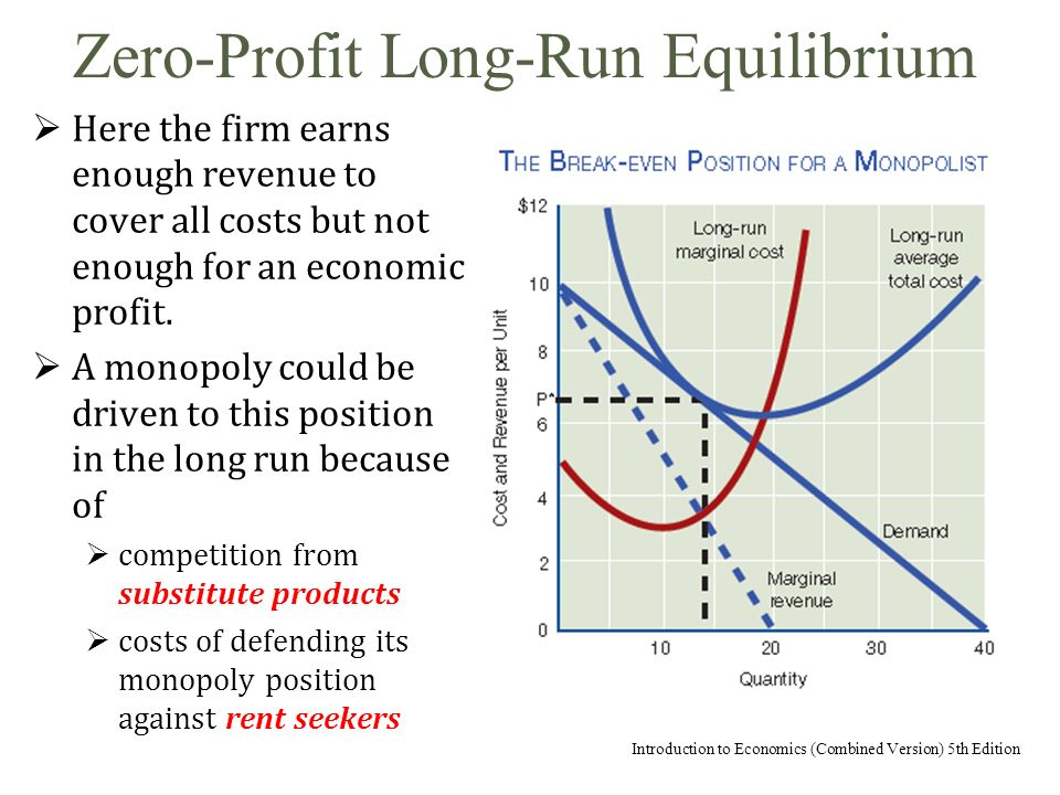short run prouder theory and profit Economics monopolistic competition: short-run profits and losses, and long-run equilibrium monopolistic competition is the economic market model with many sellers selling similar, but not identical, products the demand curve of monopolistic competition is elastic because although the firms are selling differentiated products, many are still close substitutes, so if one firm raises its price.