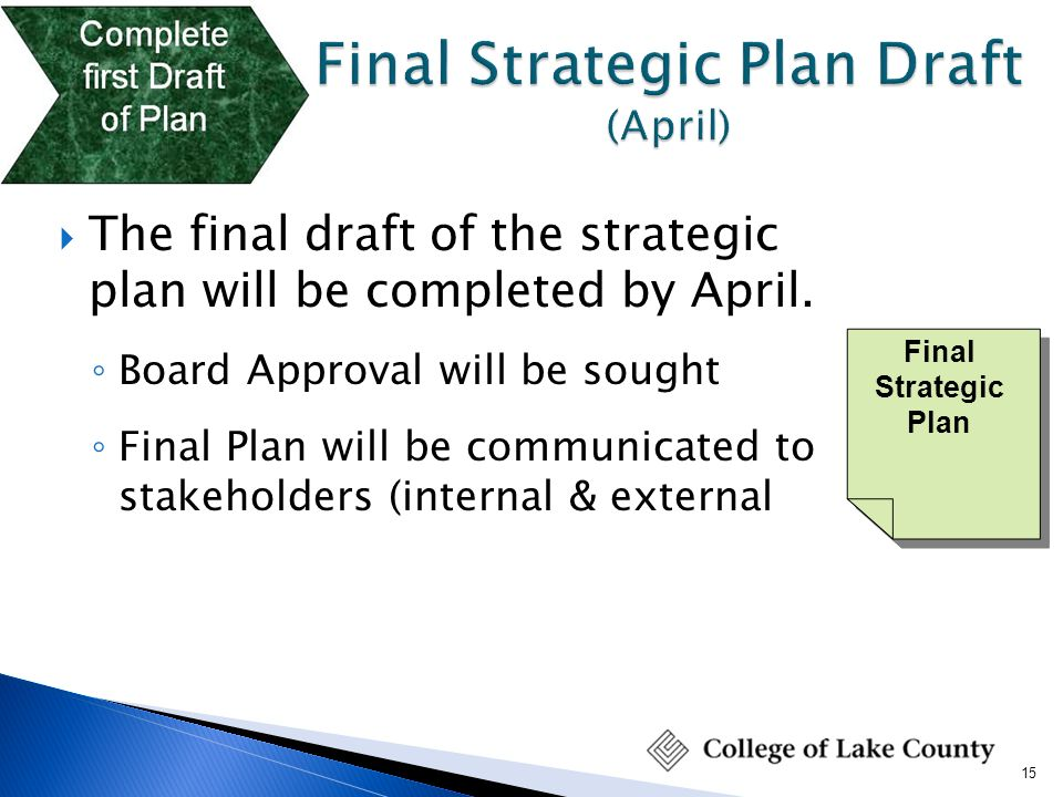 final strategic plan and presentation essay Final strategic plan and presentation resource: strategic plan located on the student website organize parts i through iii for your strategic plan as follows: •reason for your.
