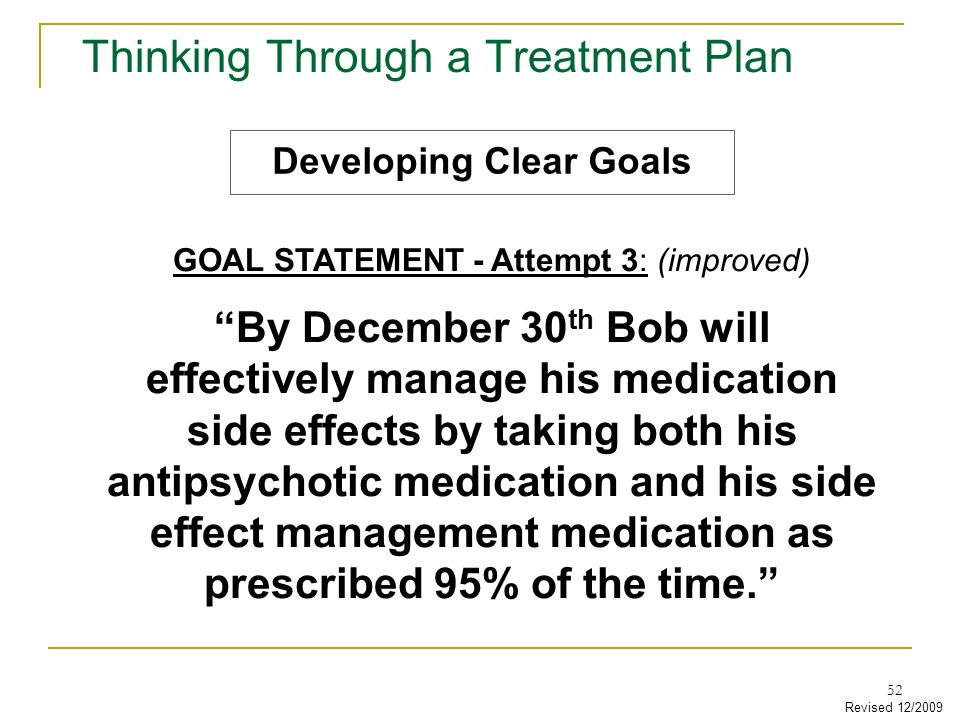 Plan B Side Effects Length