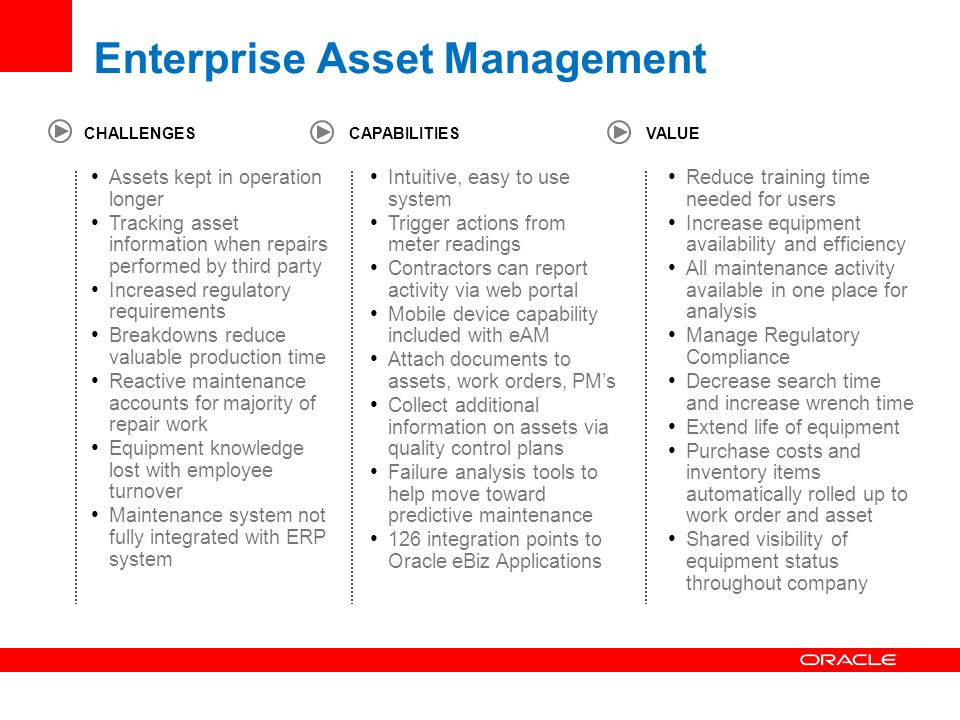 Enterprise Asset Management Ppt Video Online Download