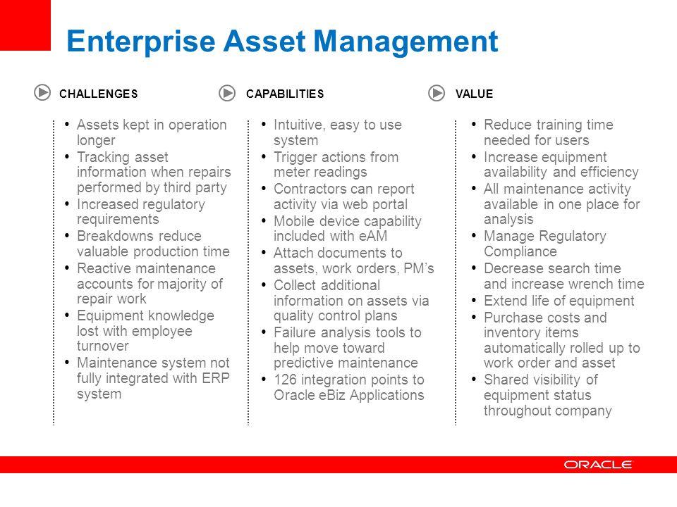 Enterprise Asset Management Ppt Video Online Download