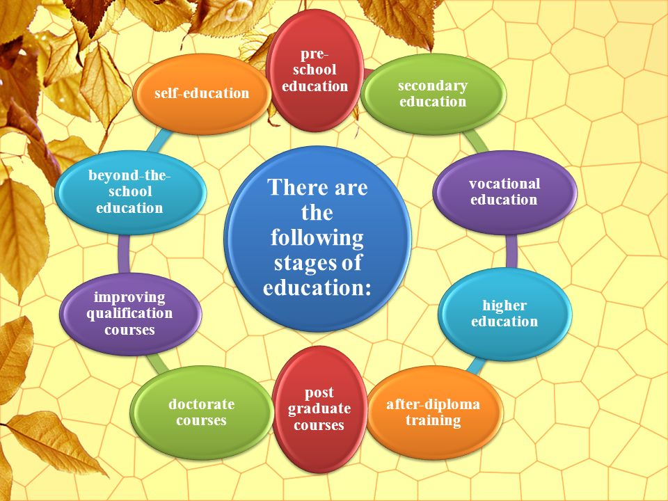 stages of education secondary school Secondary education:  systems with more than two stages  or 14 enter a neighbourhood secondary school the education there usually lasts.