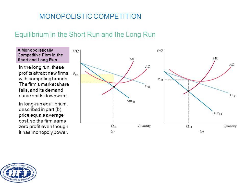 a macroeconomic model of monopolistic competition Monopolistic competition and oligopoly chapter 11 key assumptions in the model of monopolistic competition economic profits can exist in the short run in.
