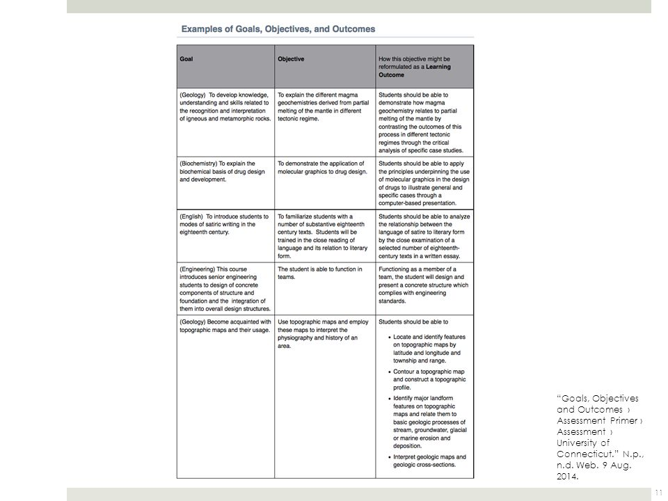 obtain the information required to support assessment for learning This paper explores formative assessment, a process intended to yield  information about student learning—information that teachers can use to shape  instruction to meet  that require a written response and that are  folding (ie,  learning support) to aid attainment of the  efforts to obtain high-quality  information from.