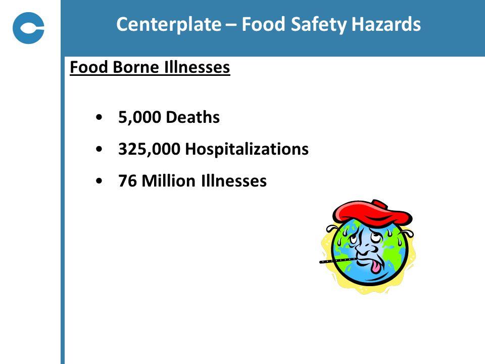 Centerplate – Food Safety Hazards