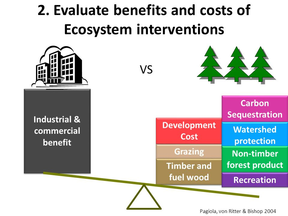 benefits and non benefits of industrialization This site will aim at improving large-scale agriculture by adopting the benefits of productive as non-organic agriculture industrial agriculture.