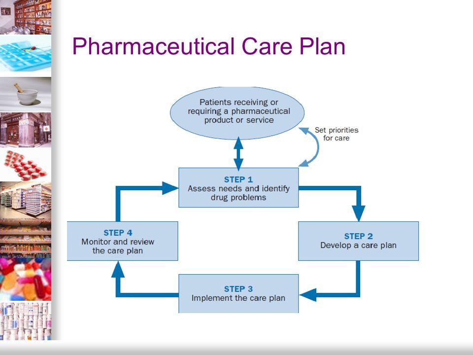 Etoricoxib Drug Study Nursing Considerations