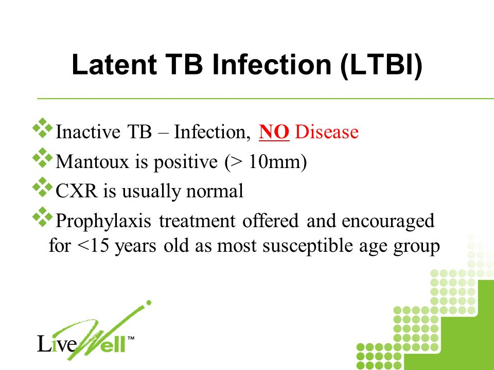 tuberculosis everything u need to Here are some facts about the prevalence of tuberculosis in india.