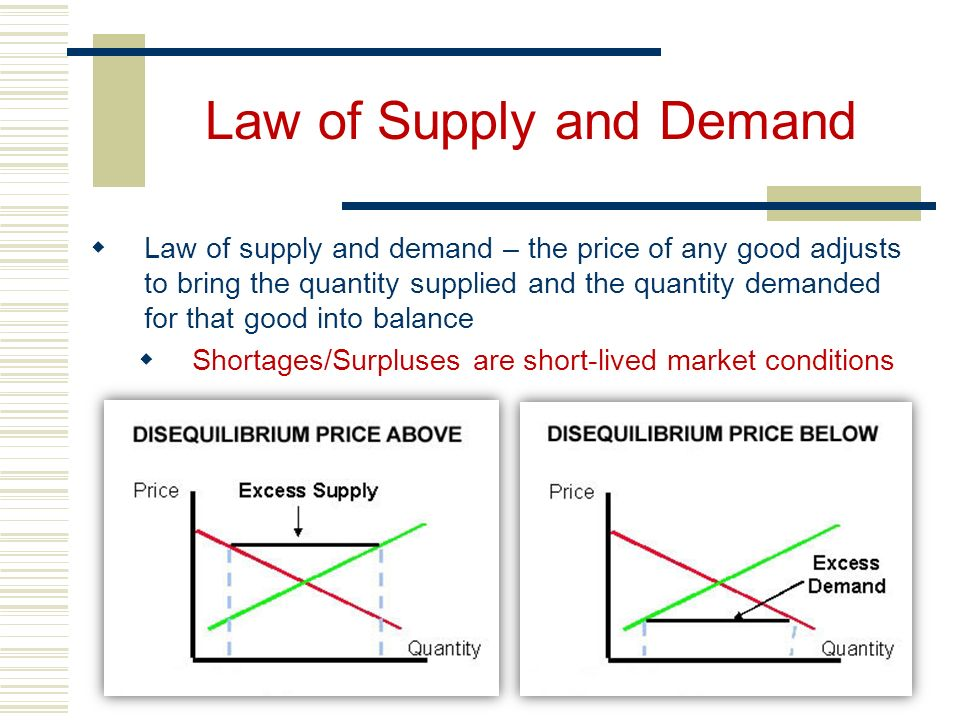 laws of supply and demand (the supply and demand model)  neither the law of supply or the law of demand is violated graphically if there was to be an equilibrium price it would have to be .