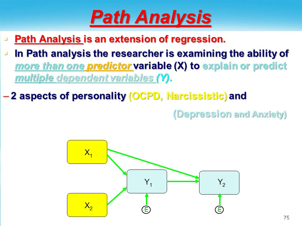 Chapter 13 anova ppt download 75 path ccuart Gallery