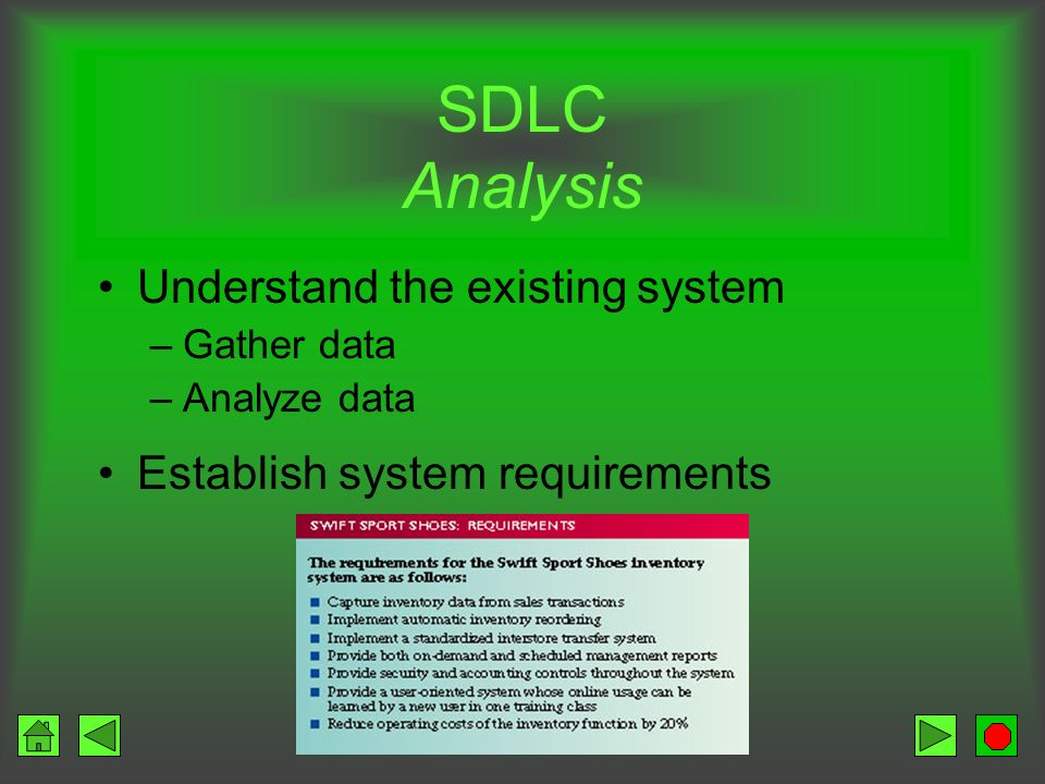 SDLC Analysis Understand the existing system
