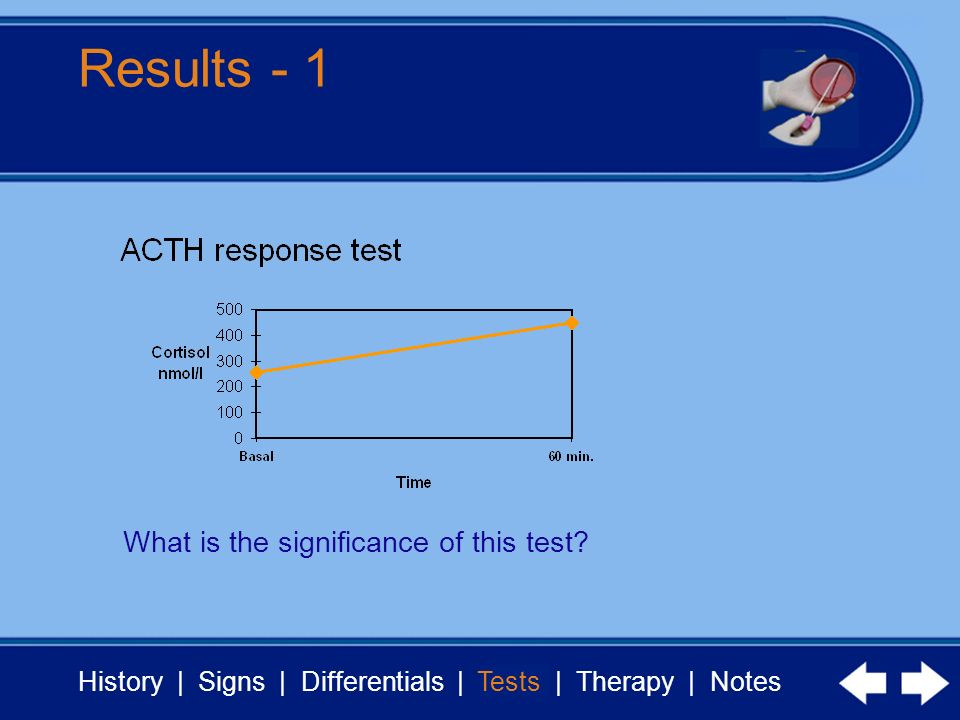Results - 1 What is the significance of this test Tests