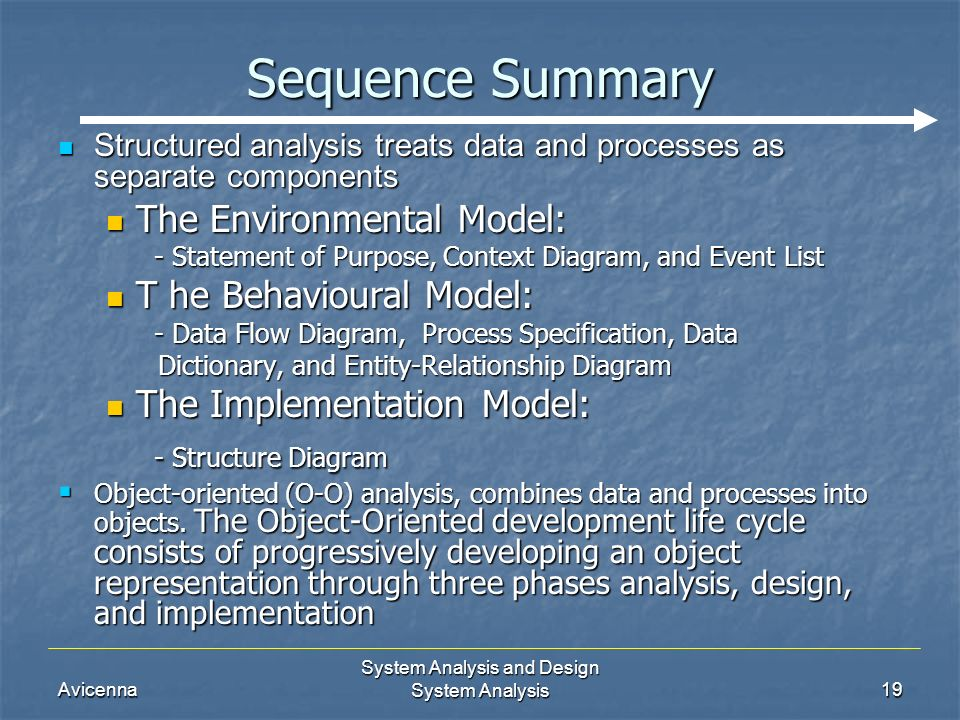 Disadvantages Of Structured System Analysis And Design
