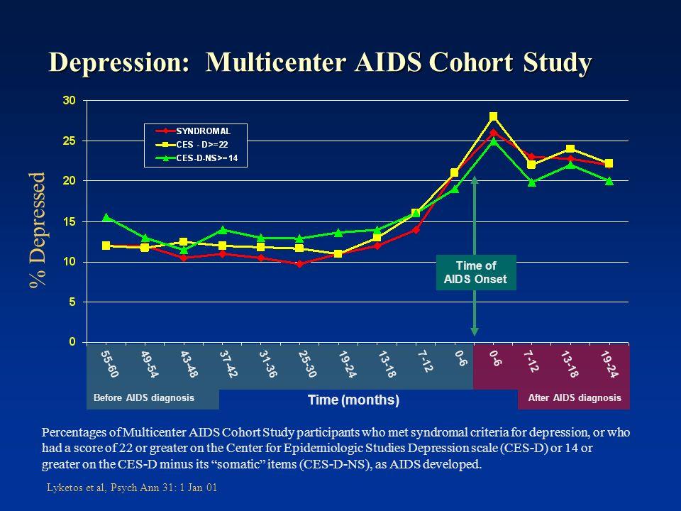 Kisesa observational HIV cohort study – ANDLA