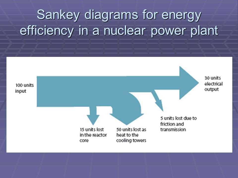 topic 8  energy  power and climate change