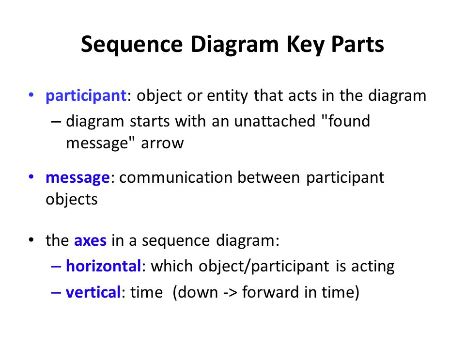 Sequence diagram tutorial ppt video online download 4 sequence diagram key parts ccuart Image collections