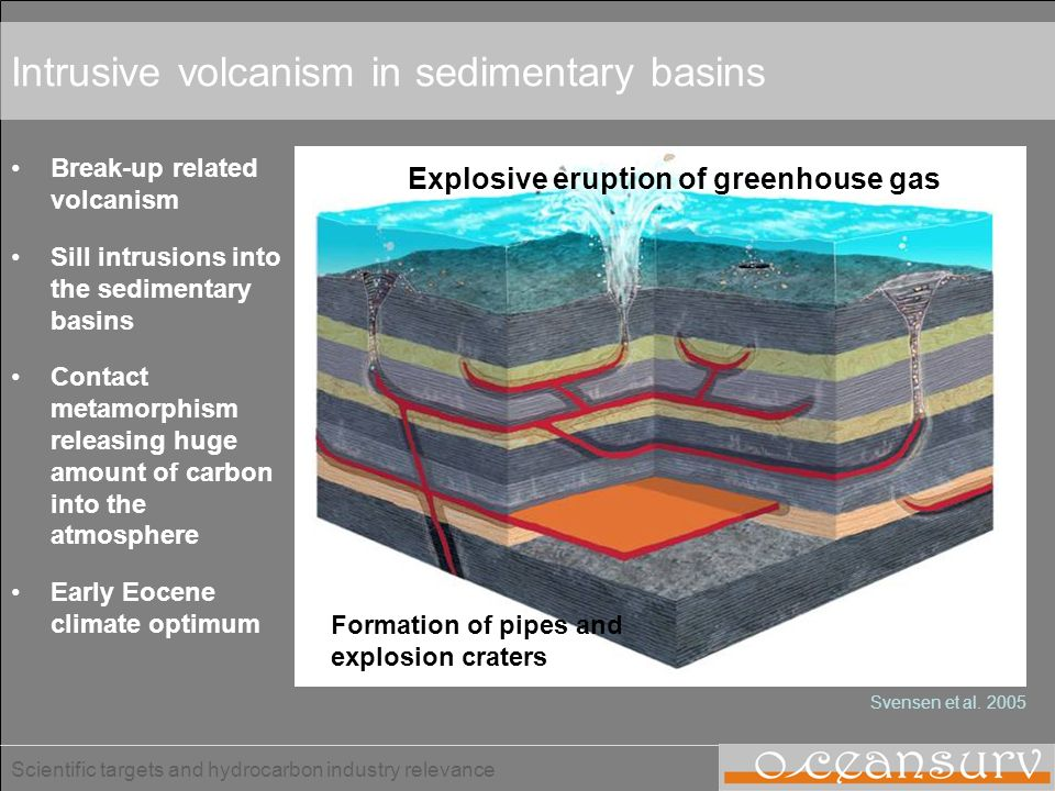Intrusive volcanism in sedimentary basins