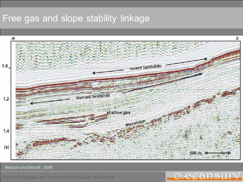 Free gas and slope stability linkage
