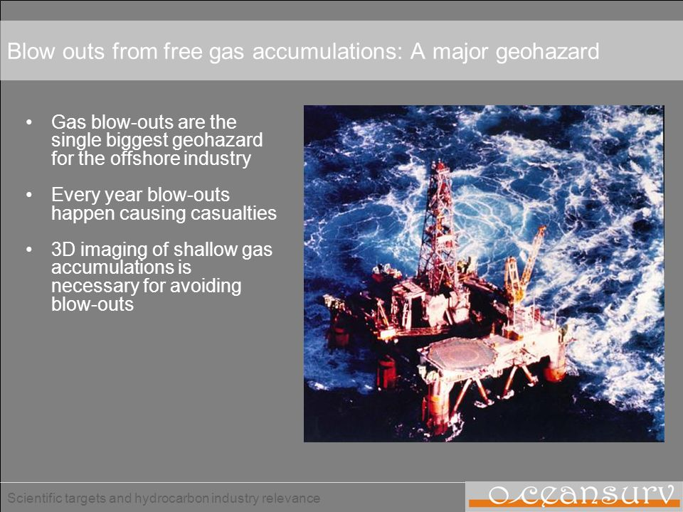Blow outs from free gas accumulations: A major geohazard