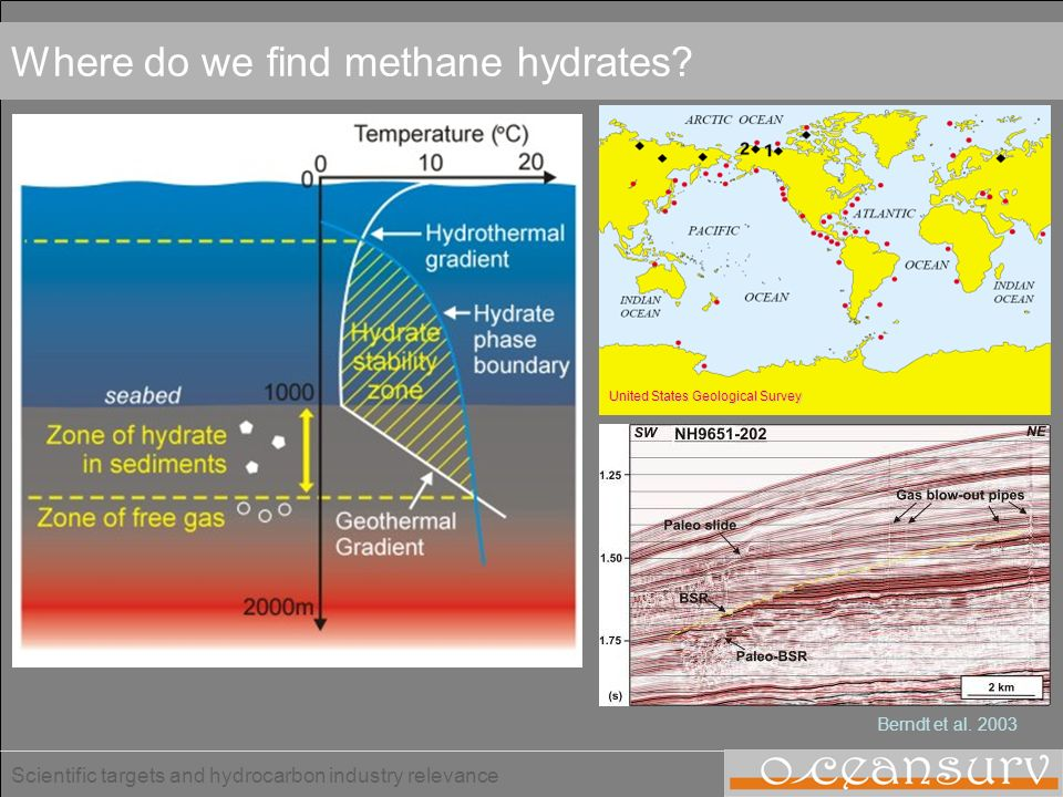 Where do we find methane hydrates