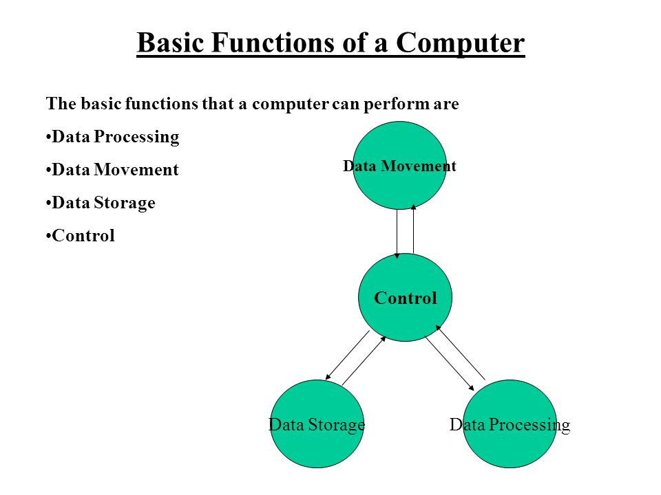 basic functions of computers This article helps explain the function of computer hardware components this involves discussing internal components, peripherals and storage devices.