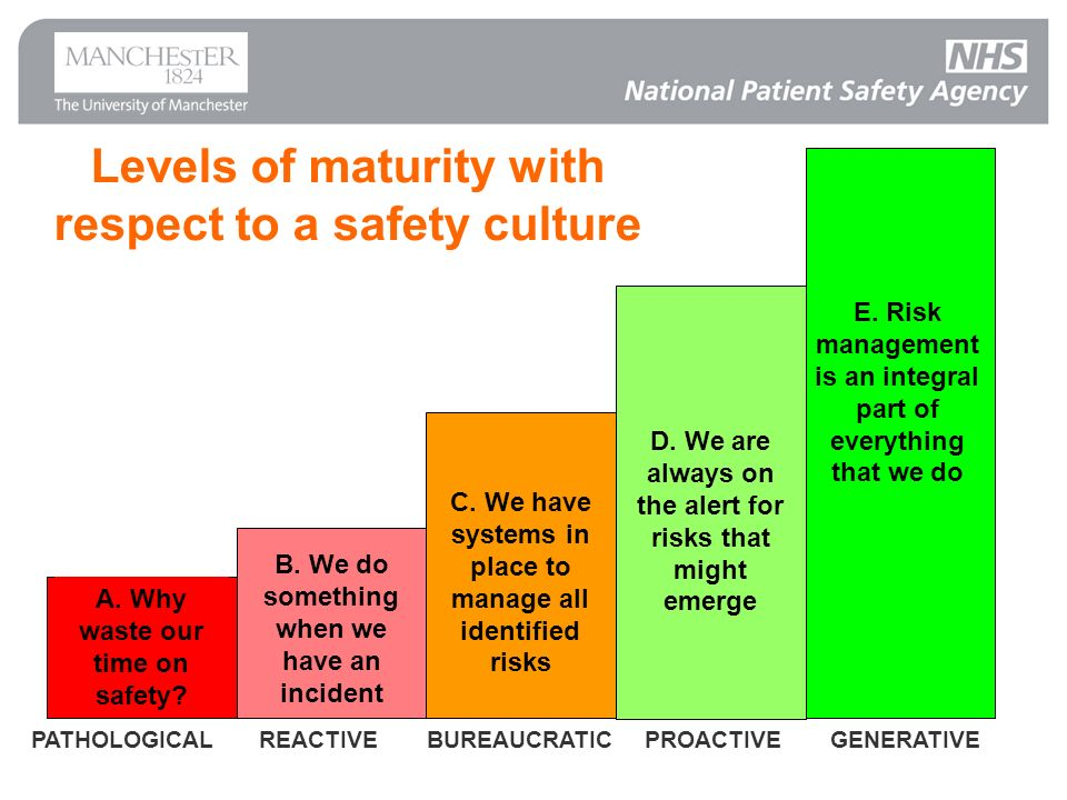 How to measure risk culture maturity