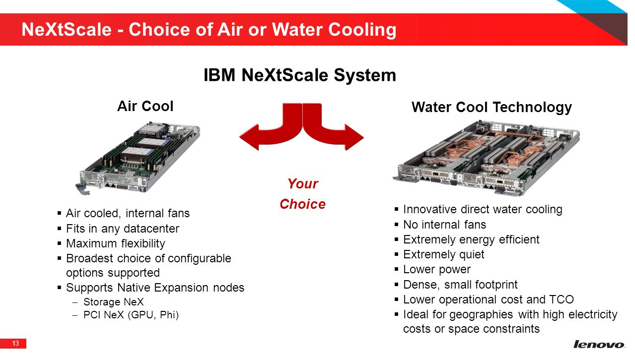 NeXtScale - Choice of Air or Water Cooling