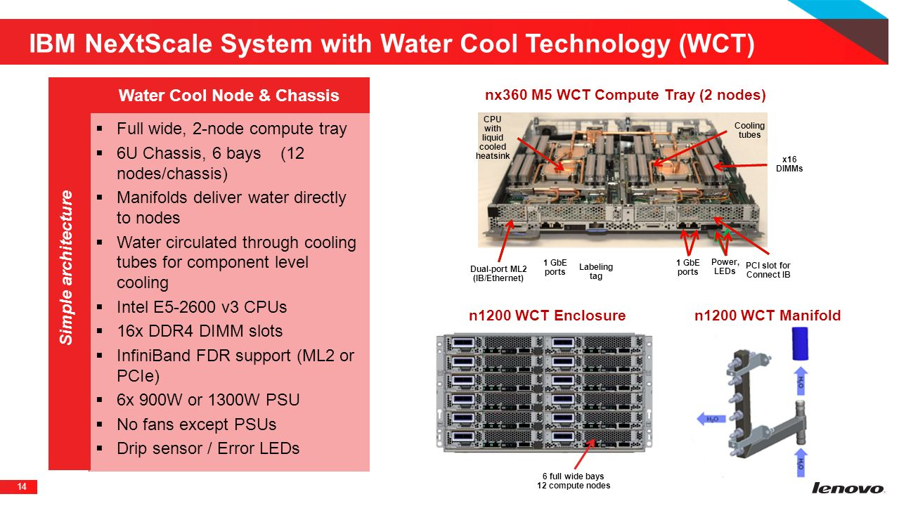 IBM NeXtScale System with Water Cool Technology (WCT)