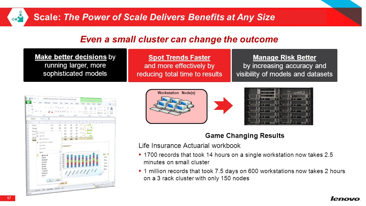 Scale: The Power of Scale Delivers Benefits at Any Size