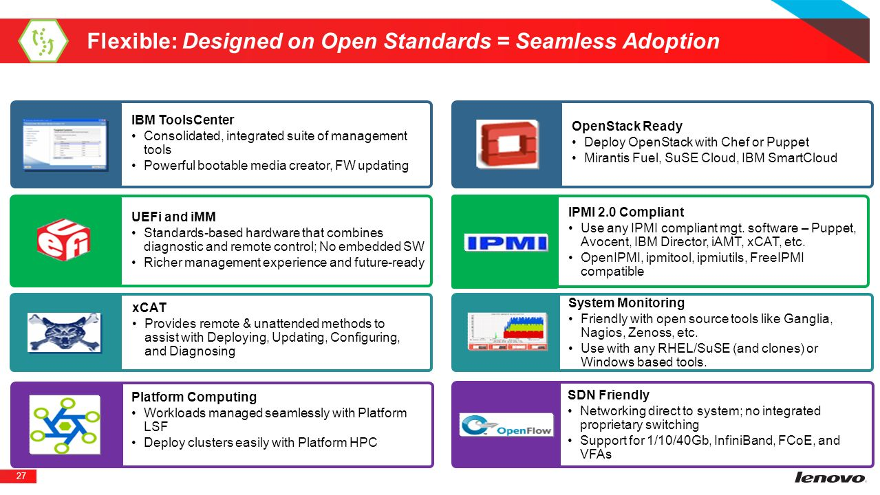 Flexible: Designed on Open Standards = Seamless Adoption