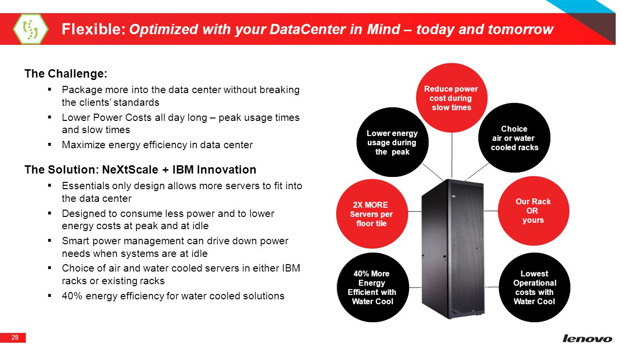 Flexible: Optimized with your DataCenter in Mind – today and tomorrow