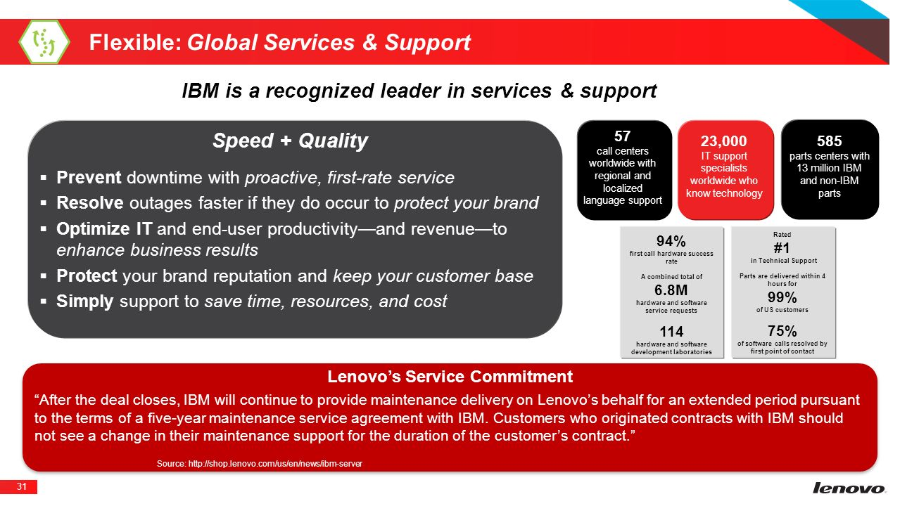 Flexible: Global Services & Support