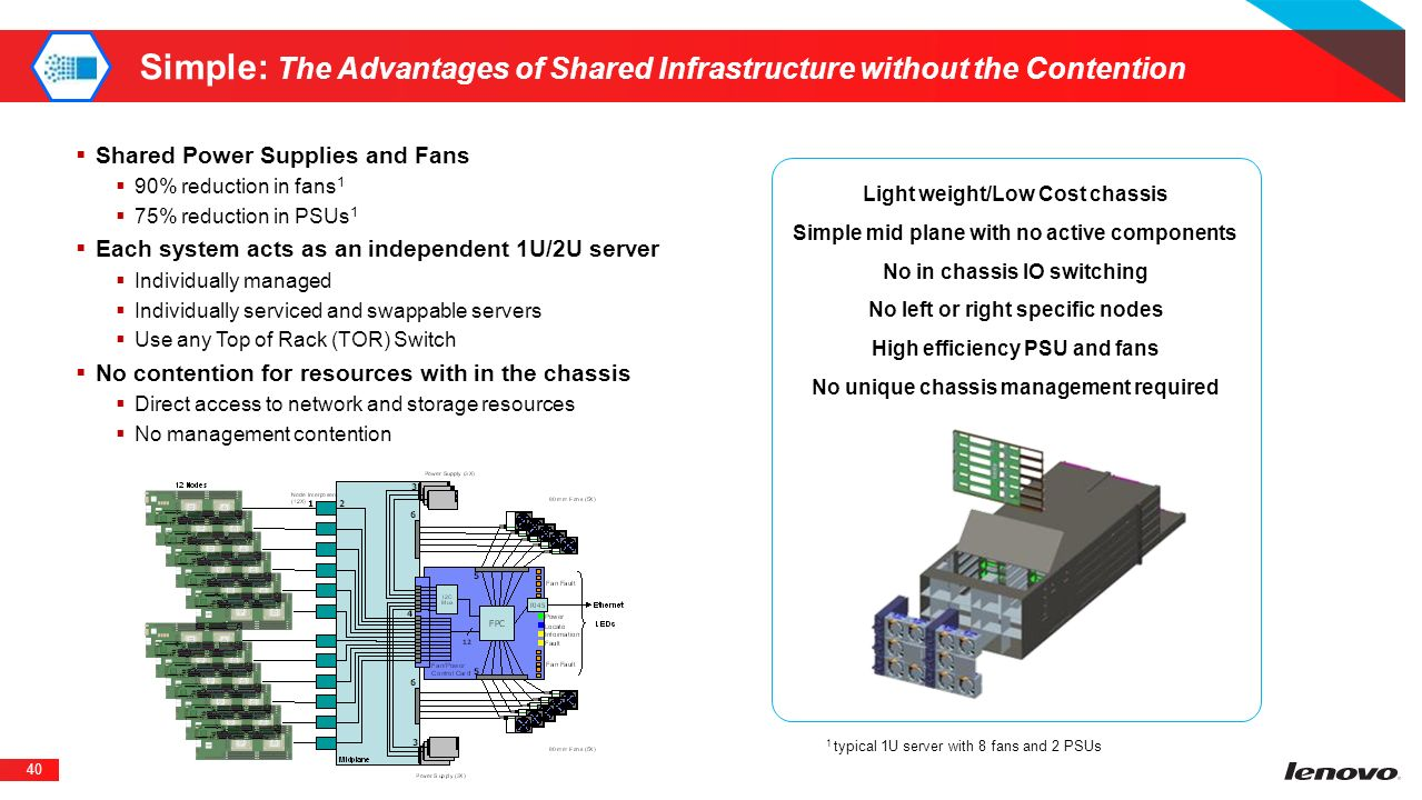 Simple: The Advantages of Shared Infrastructure without the Contention