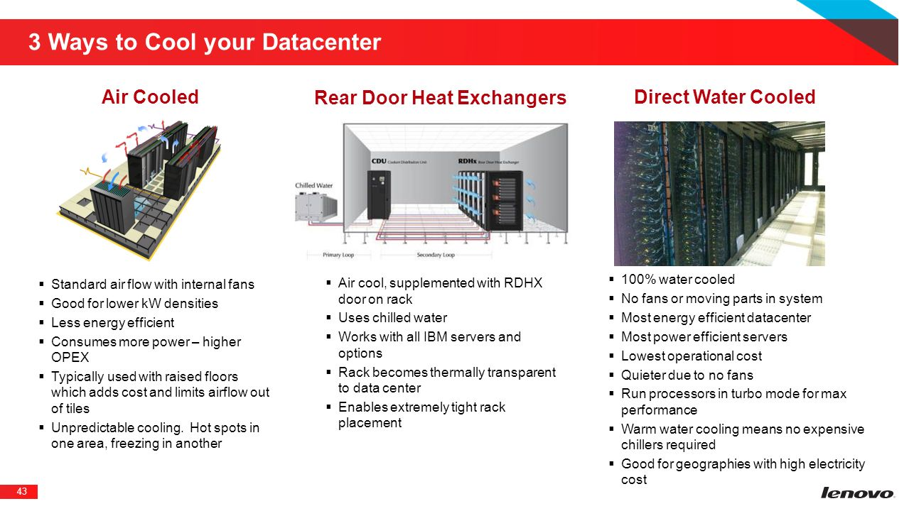 3 Ways to Cool your Datacenter