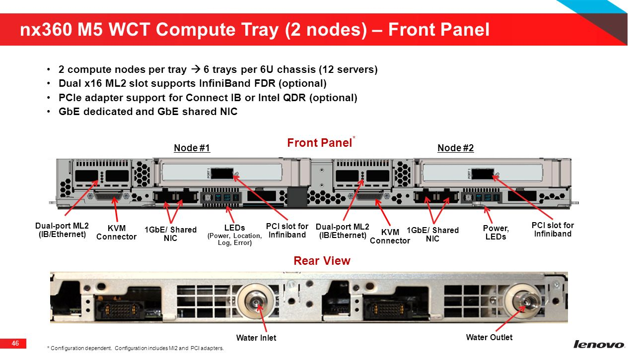 nx360 M5 WCT Compute Tray (2 nodes) – Front Panel
