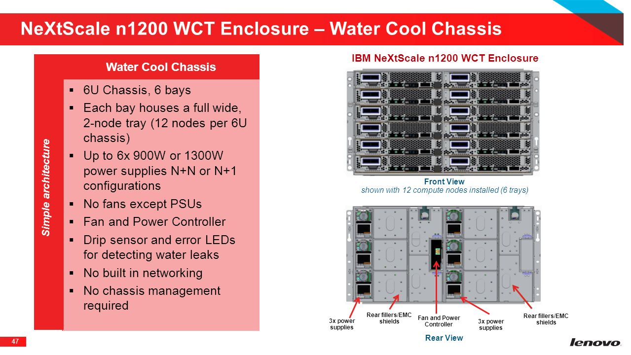 NeXtScale n1200 WCT Enclosure – Water Cool Chassis