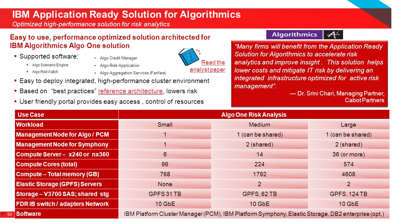 IBM Application Ready Solution for Algorithmics Optimized high-performance solution for risk analytics