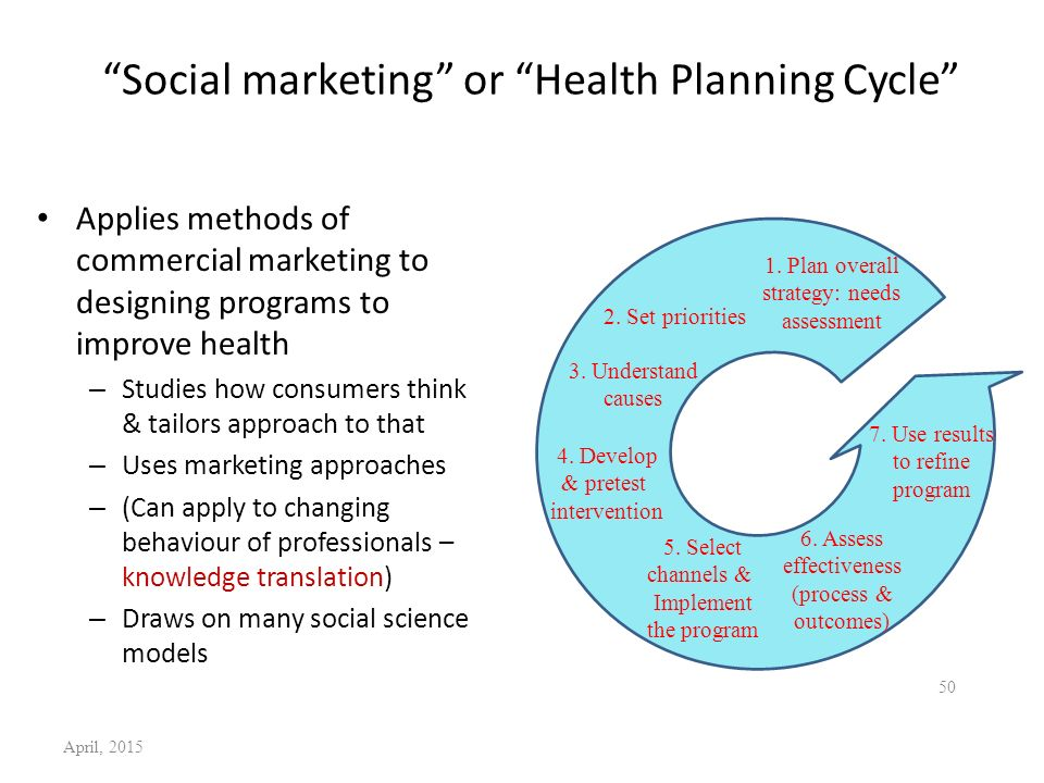 social marketing planning process Social media strategy in 8 steps is the process used by jay baer to create social media strategy for major companies, world-wide includes slides and summary.