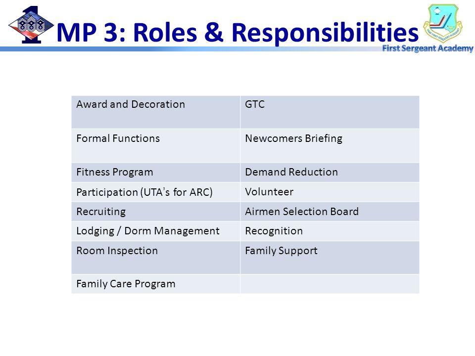 MP 3: Roles & Responsibilities