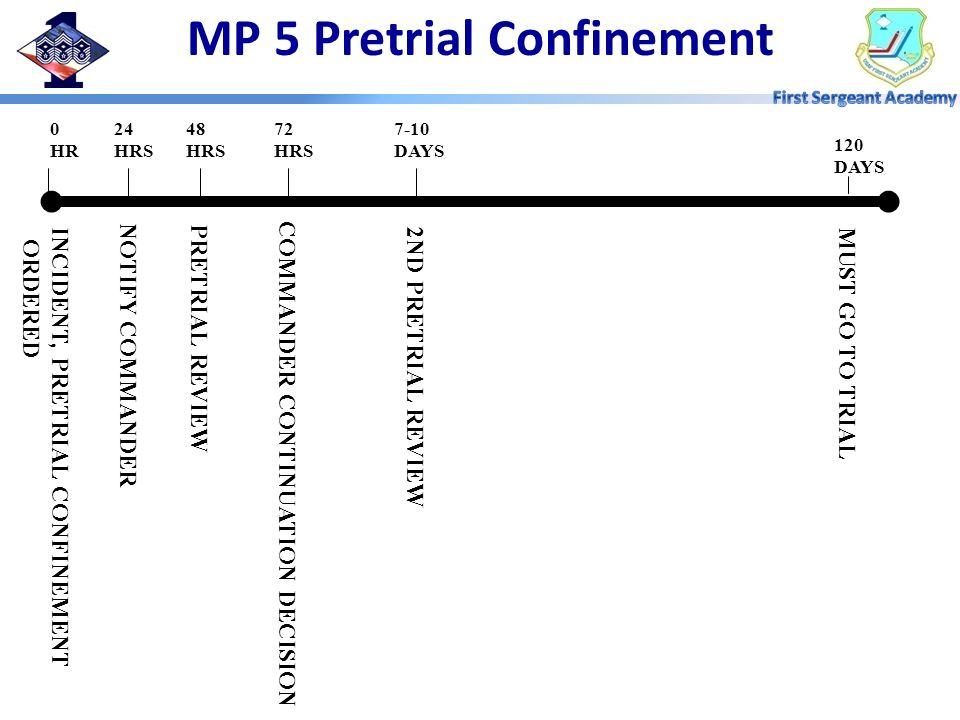 MP 5 Pretrial Confinement