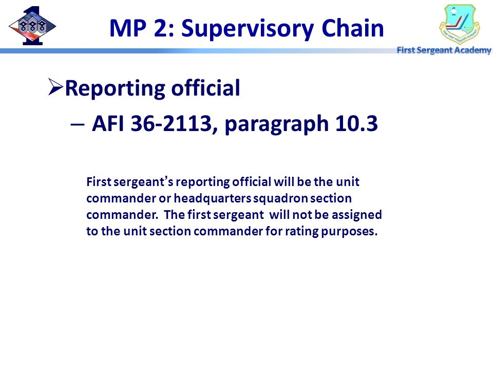 MP 2: Supervisory Chain Reporting official AFI 36-2113, paragraph 10.3