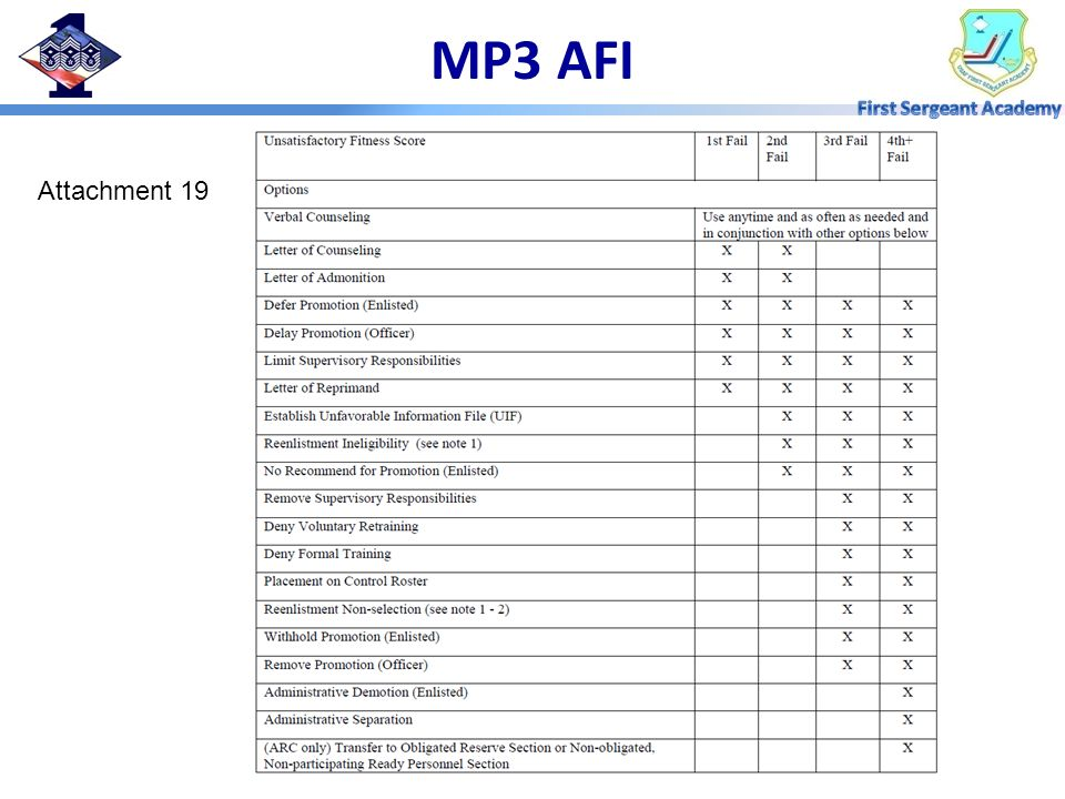 MP3 AFI Attachment 19