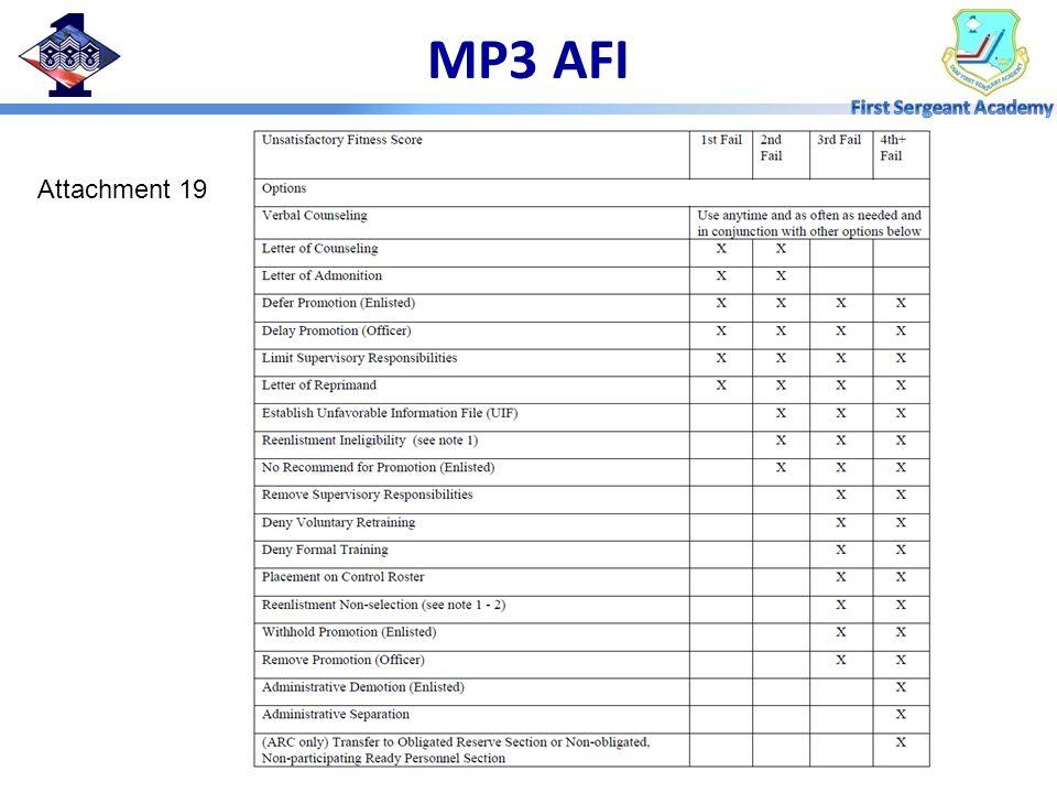 MP3 AFI Attachment 19