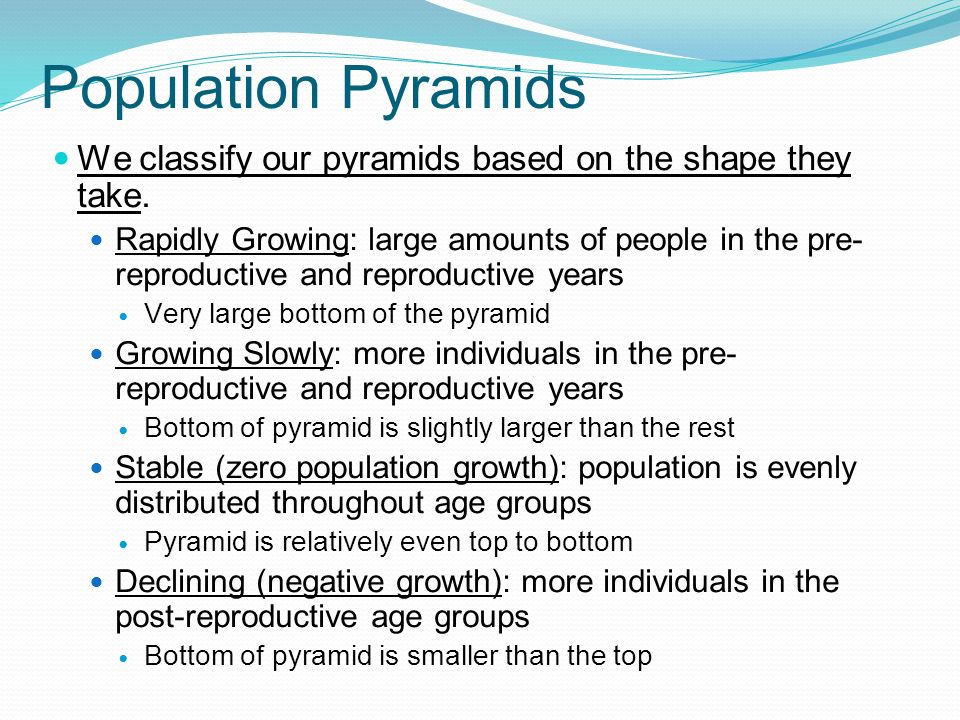 Population Pyramids We classify our pyramids based on the shape they take.